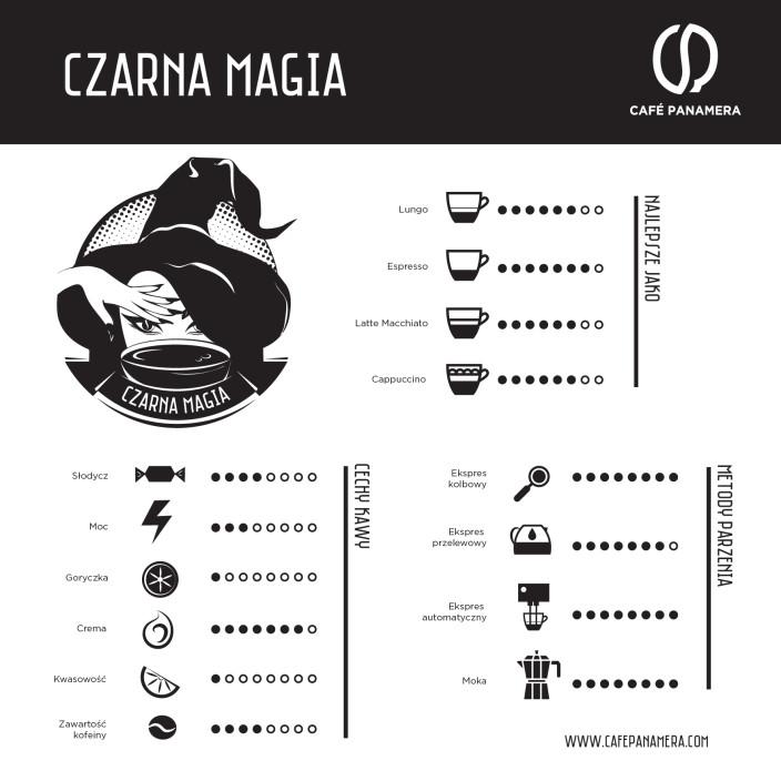 Kawa ziarnista CAFE PANAMERA Czarna Magia 1kg