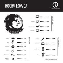 Kawa ziarnista CAFE PANAMERA Nocny Łowca 1kg